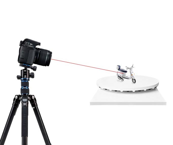 Однорядная предметная съемка 360